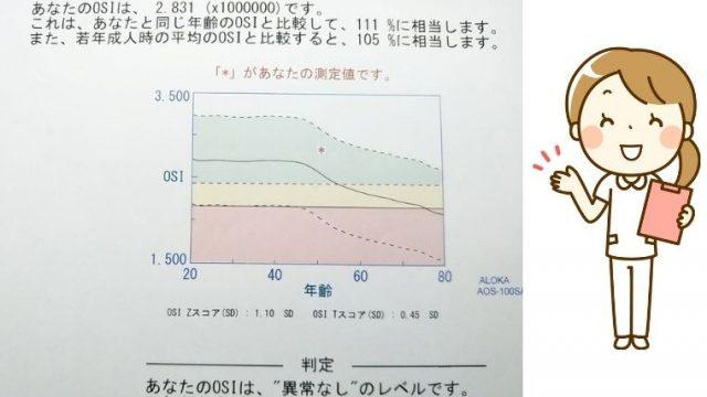 浦安市骨密度測定